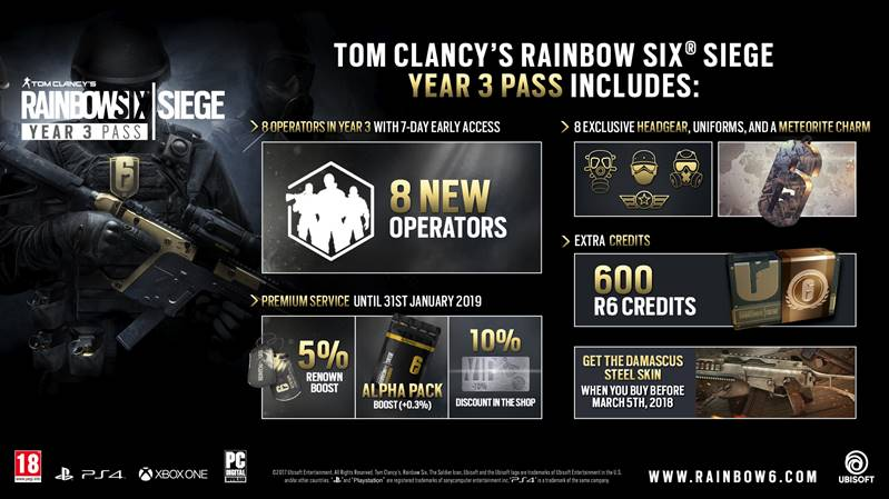 Tom Clancy's Rainbow Six Siege Advanced Edition Playstation 4 (PS4) video game